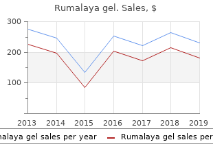 purchase rumalaya gel 30gr otc