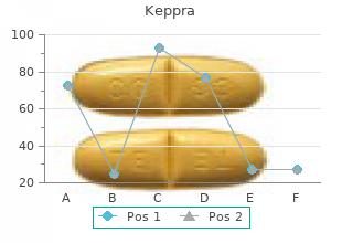 purchase keppra 500mg
