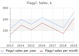 order 500 mg flagyl mastercard