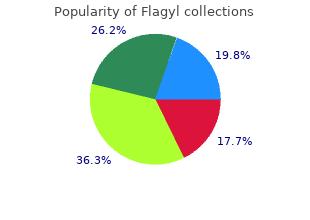 flagyl 250 mg online