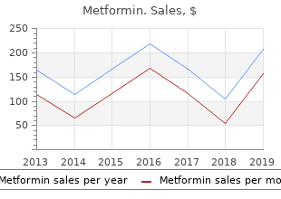 purchase metformin 500mg without a prescription