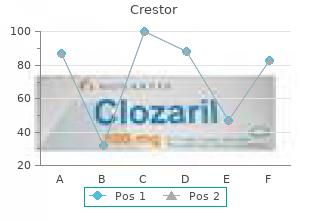 crestor 20mg line