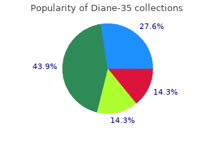 purchase 2mg diane-35 with visa