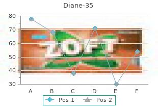 diane-35 2 mg line