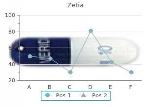 buy zetia 10mg on-line