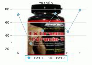 buy yasmin 3.03 mg visa