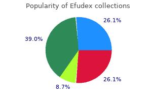 purchase 10g efudex amex
