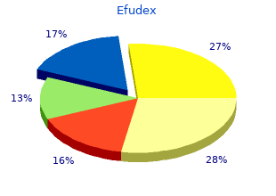order efudex 10g otc