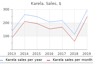 buy karela 60caps overnight delivery