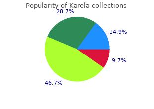 buy generic karela 60caps line