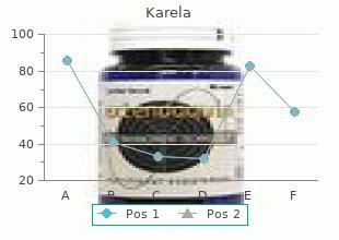 cheap 60caps karela free shipping