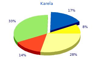 cheap 60caps karela with visa