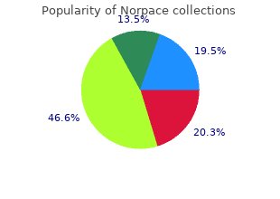 purchase norpace 150mg on-line