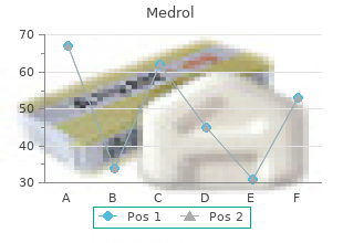 purchase medrol 4mg otc
