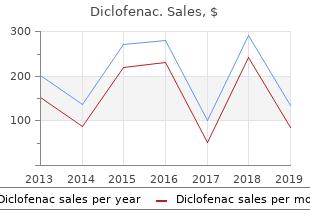 buy cheap diclofenac 50 mg