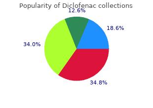 discount 50 mg diclofenac otc