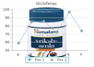 buy 100 mg diclofenac free shipping