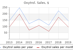 buy oxytrol 5mg online