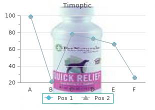 generic 5 ml timoptic with visa