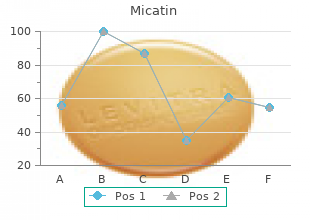 generic micatin 15g on-line