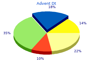 advent dt 457mg on line