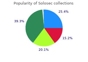 buy discount solosec 1g line