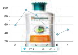 cheap 500 mg solosec