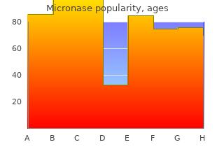 buy micronase 2.5mg free shipping