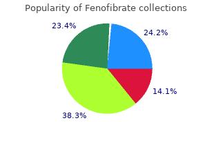generic 160mg fenofibrate amex