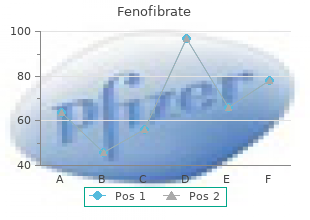 purchase fenofibrate 160mg
