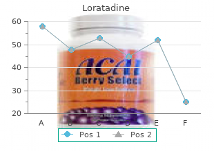 order loratadine 10 mg visa