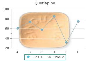 effective quetiapine 300mg