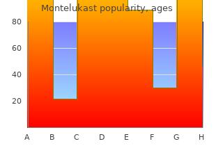 trusted 10 mg montelukast