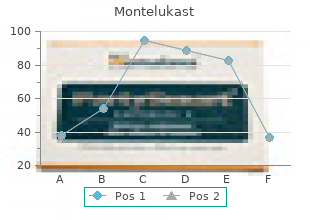 order montelukast 5mg with mastercard