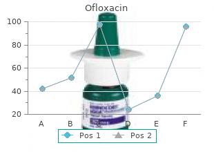 order ofloxacin 400 mg on line
