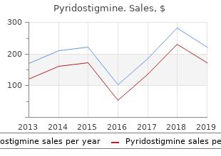 discount 60mg pyridostigmine amex