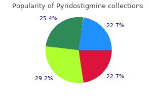 order pyridostigmine 60 mg with mastercard