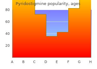 purchase 60 mg pyridostigmine visa