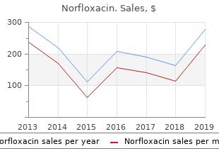 norfloxacin 400mg visa