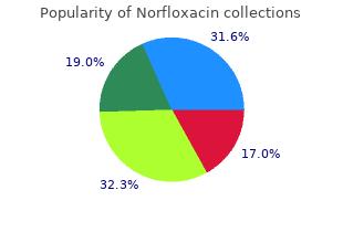 norfloxacin 400 mg visa