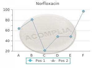 discount norfloxacin 400mg without prescription