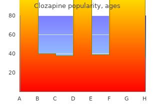 buy clozapine 25 mg online