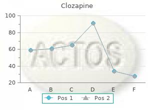 effective 50 mg clozapine