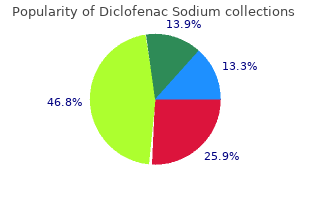 discount diclofenac 50mg overnight delivery