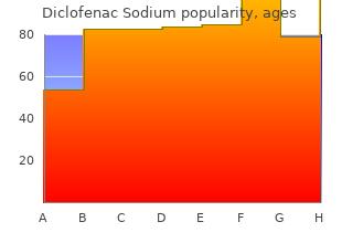 discount diclofenac 100 mg amex