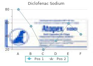 trusted diclofenac 50mg