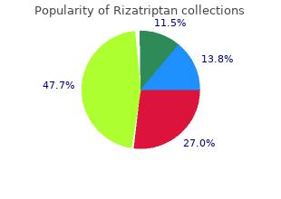 discount 10 mg rizatriptan visa