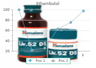 order ethambutol 400mg overnight delivery