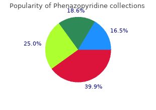 order 200 mg phenazopyridine overnight delivery
