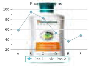 buy discount phenazopyridine 200mg on-line